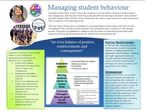 Brochure page 2 Behaviour Conduct Model